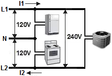 120/240V electric wiring diagram